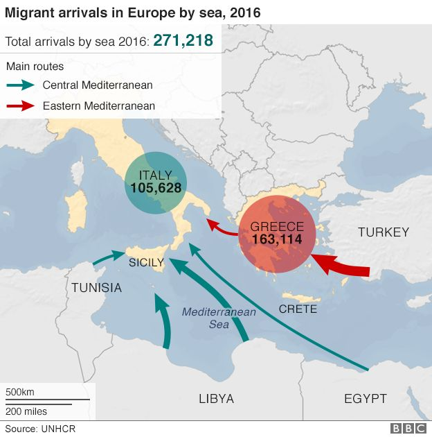Migrant arrivals via Mediterranean, 2016 - UNHCR data