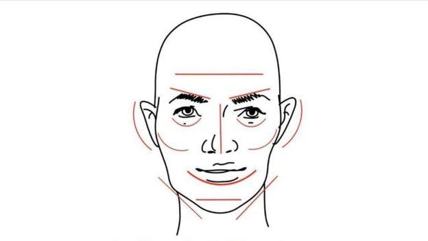 Yüz özelliklerine dikkat edin ve en çarpıcı özelliğini düşündüğünüz imge ile ilişkilendirin.
