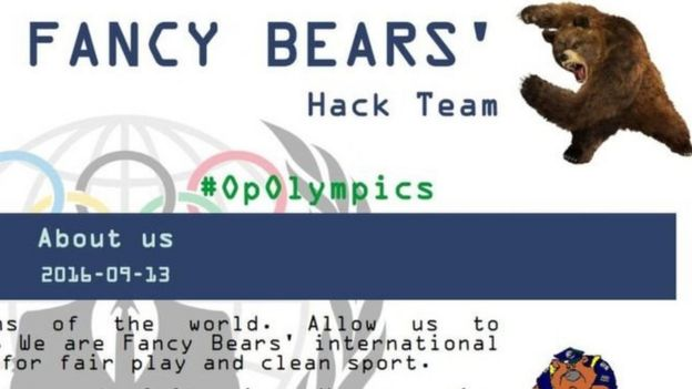 Grupo de hackers Fancy Bear