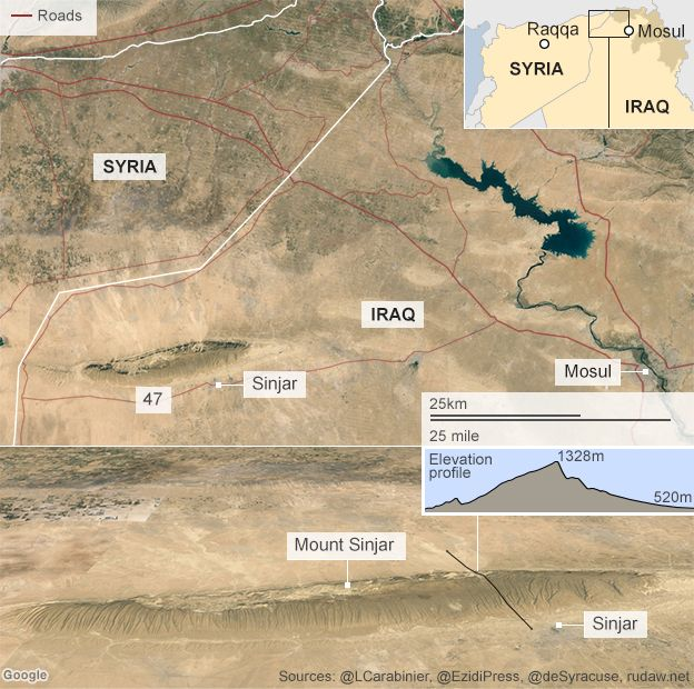 Map of Sinjar