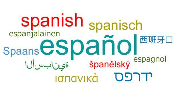 La palabra español en distintos idiomas.