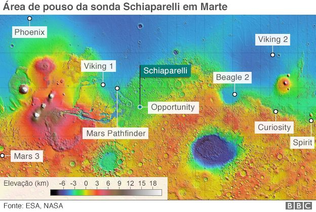 Áreas de pouso da sonda Schiaparelli em Marte