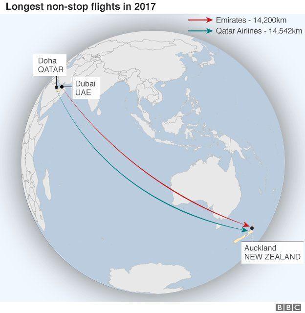 Long haul flights map
