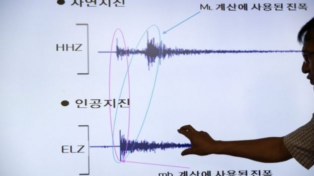 Earthquake and Volcano Monitoring Division of South Korea's Meteorological Administration