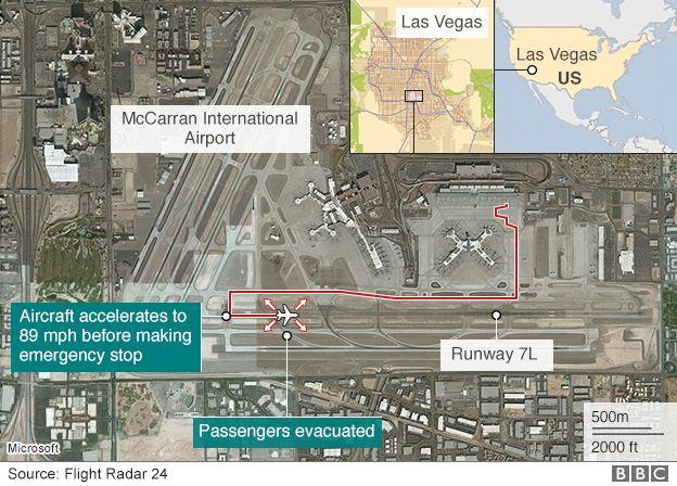 Map: Location of British Airways B777 engire fire at McCarran International Airport, Las Vegas
