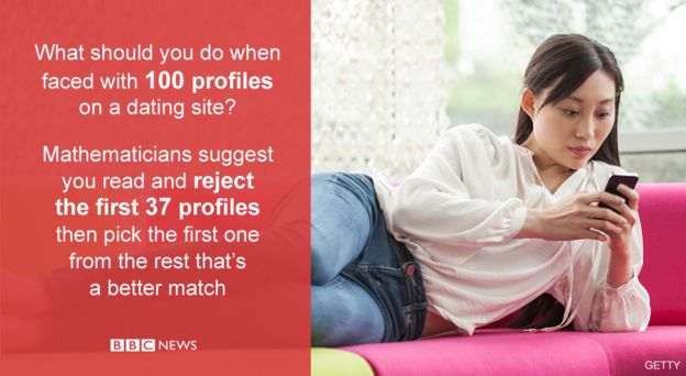 line break The science behind online dating profiles