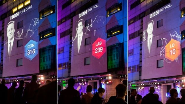 Exit poll results projected onto BBC Broadcasting House in London