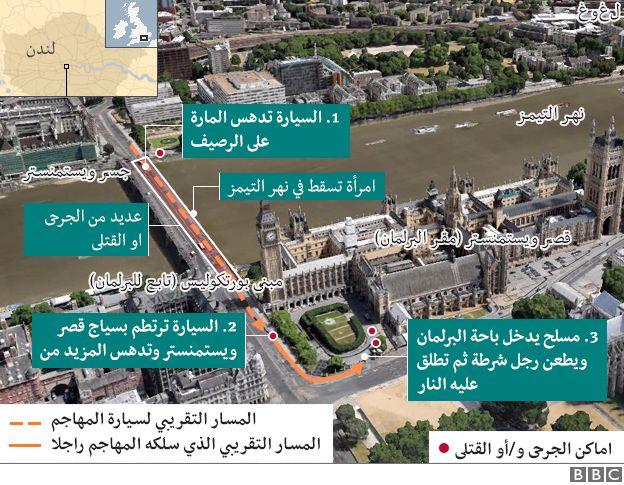 موقع الهجوم في لندن