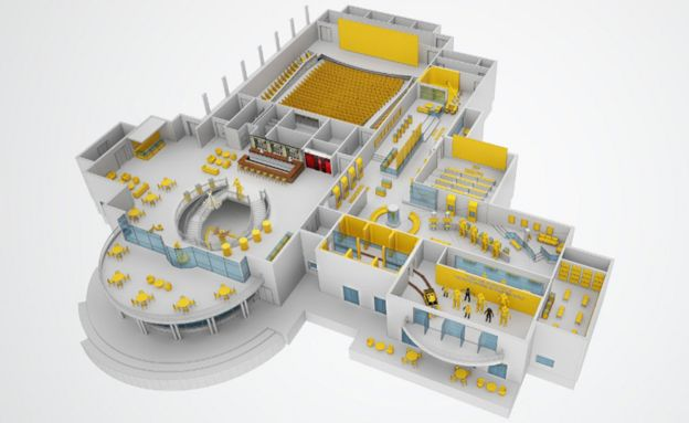 Plans for Stanley Film Centre