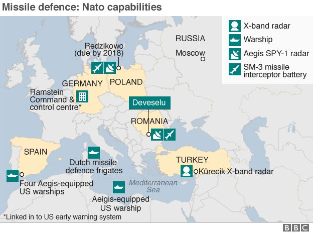 Graphic showing Nato capabilities