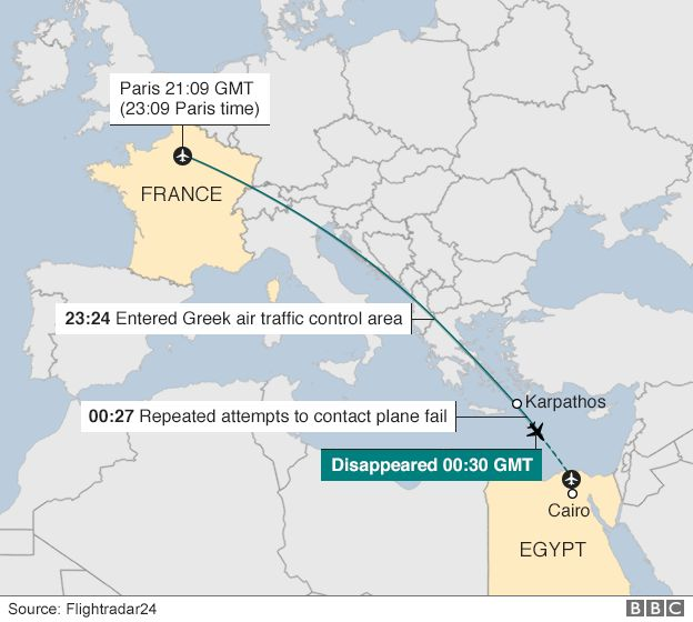 Map of EgyptAir flight route