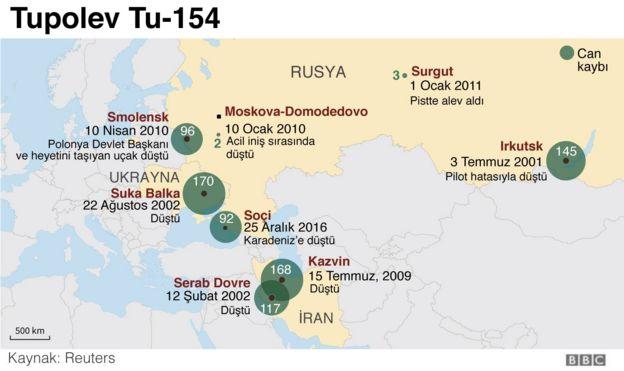 Rusya'da uçak kazaları