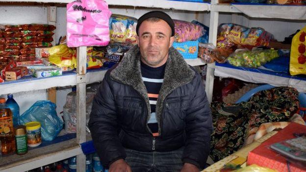 Гафур Хаитов