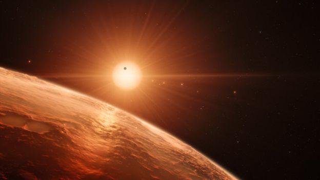 Ilustração do sistema de TRAPPIST-1