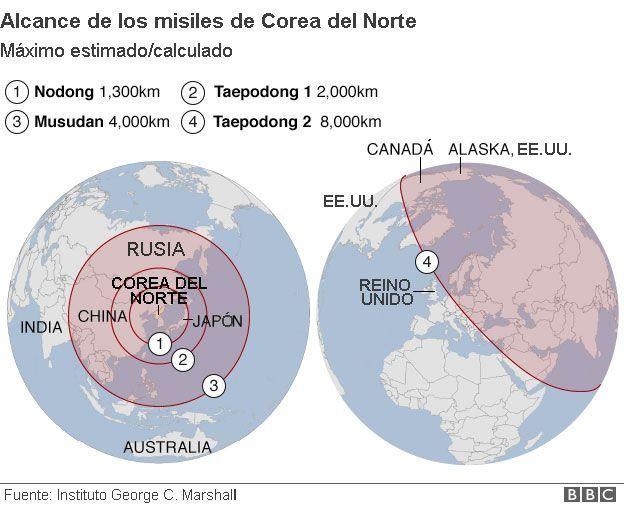 Ilustración del alcance de los misiles de Corea del Norte.