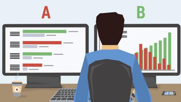 Test de A y B