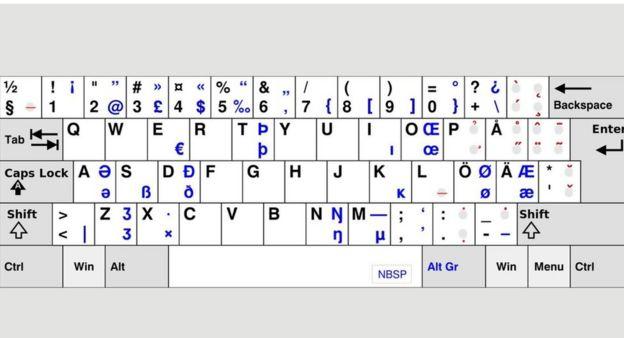 ¿Por qué los teclados modernos no siguen un simple orden alfabético?