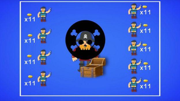 Piratas y oro