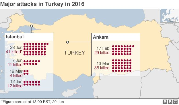 Map showing casualties of attacks in Istanbul and Ankara in 2016