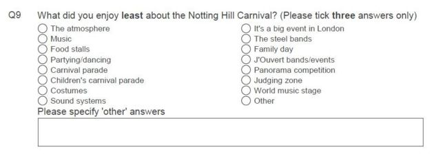 Kensington & Chelsea's questionnaire