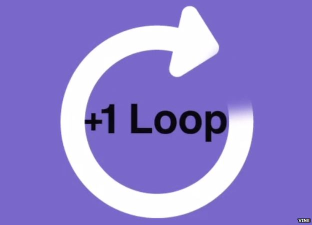 Arrow circling +1 Loop
