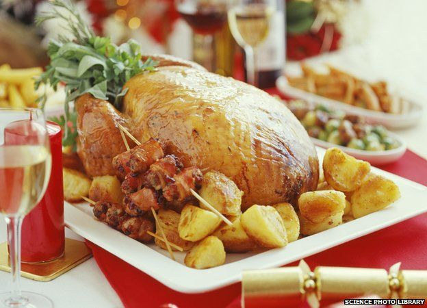 Turkey and Christmas dinner