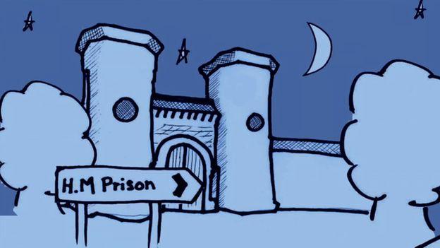 Illustration of prison