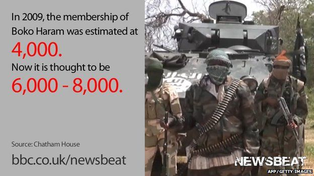 "Masked men with weapons and words reading: ""In 2009, membership of Boko Haram was estimated at 4,000. Now it is thought to be 6,000 - 8,000."""