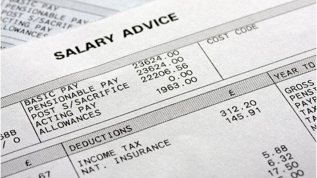 Minimum Wage Your legal rights BBC Newsbeat – Wages Slip