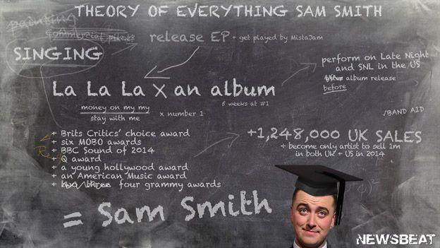 Sam Smith maths