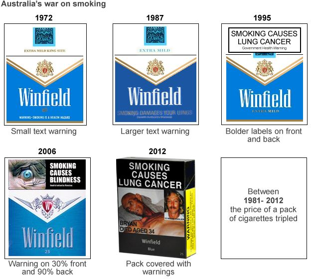 West Virginia cigarette prices carton