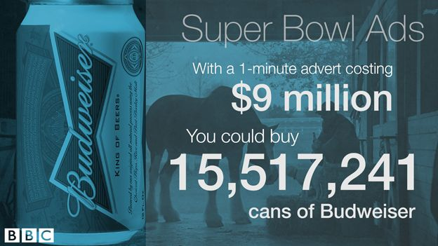 Super Bowl ads: What could you buy for the cost of a commercial? | BBC News