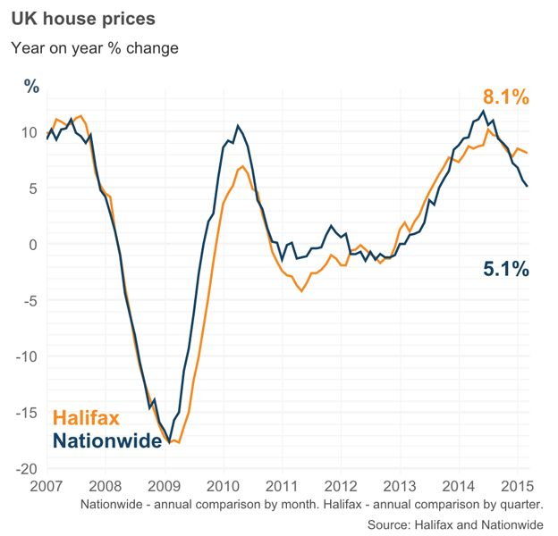 _82208210_uk_house_prices_624.png