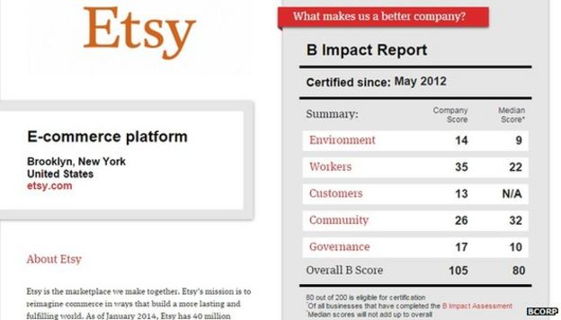 etsy bcorp report