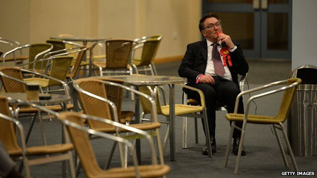 A Labour supporter watches the results in an empty room