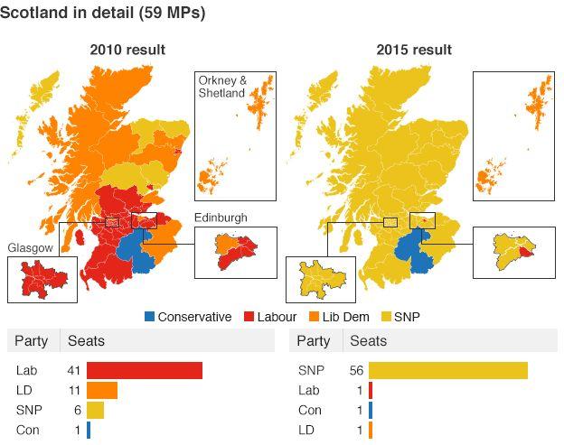 Scotland in detail