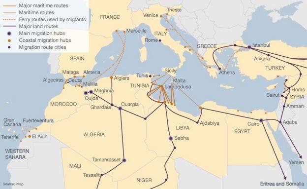 Migration routes map