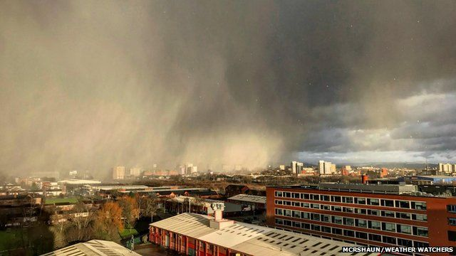 Storm over city rooftops