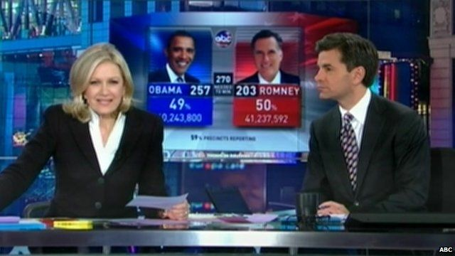 Diane Sawyer announcing Obama's victory