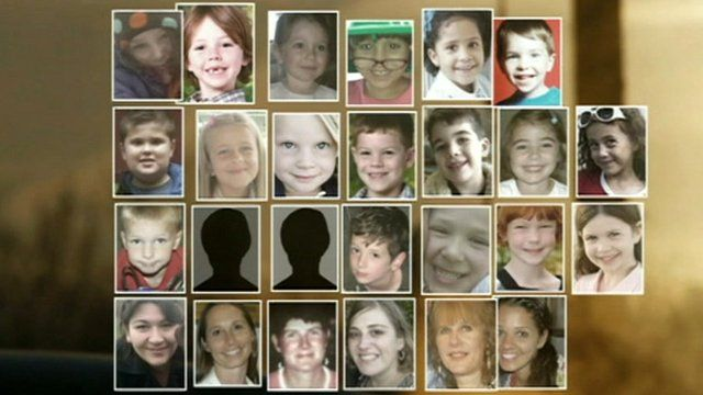 Victims of the school massacre