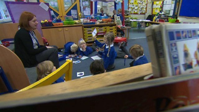 Class at RAF Leeming Community Primary School