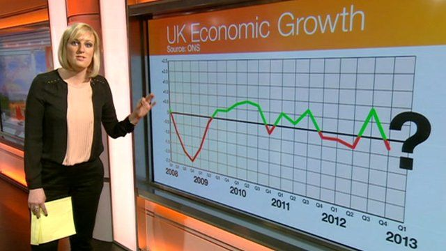 Steph McGovern with a chart showing how GDP has behaved until now