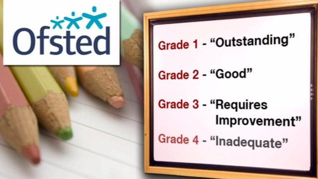 Ofsted gradings