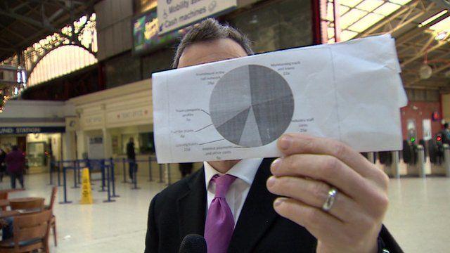 Richard Westcott holding a pie chart