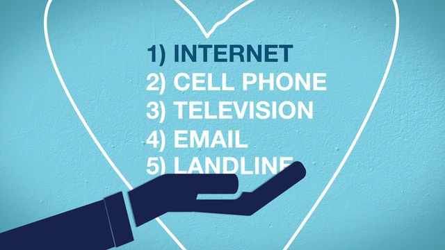 List of technologies Americans can't live without