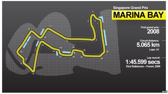 singapore gp track diagram