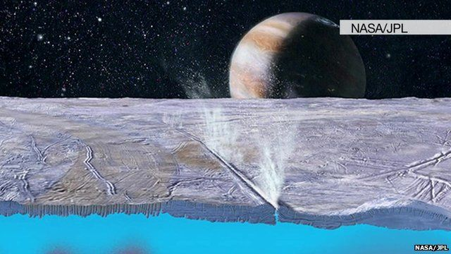Graphic showing water spurting up from Europa