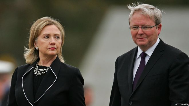 Hillary Clinton Mr Rudd (right) has been named in the Clinton emails which have sparked a political furore