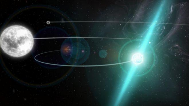 ภาพจากฝีมือศิลปินจำลองระบบดาว PSR J0337+1715 ซึ่งอยู่ห่างจากโลก 4,200 ปีแสง