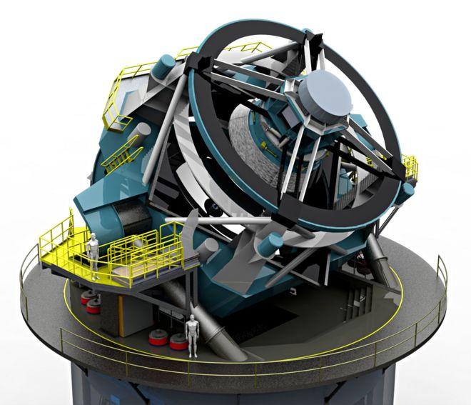 Boceto del Large Synoptic Survey Telescope, en construcción en Chile